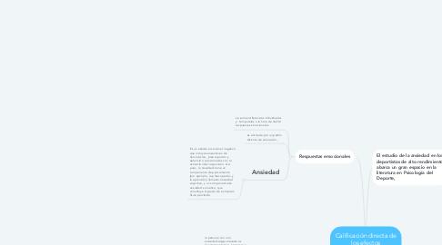 Mind Map: Contexto análisis para enseñar