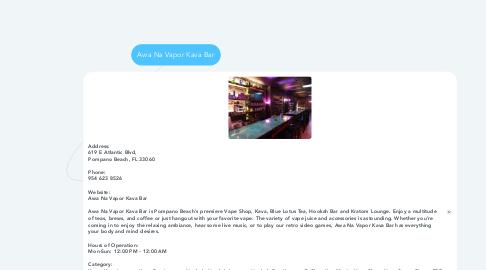 Mind Map: Awa Na Vapor Kava Bar