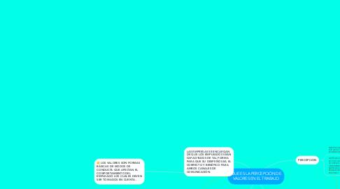 Mind Map: QUE ES LA PERCEPCIÓN DE VALORES EN EL TRABAJO