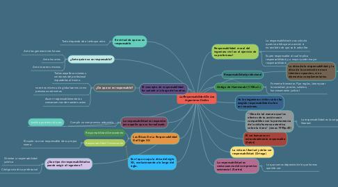 Mind Map: La Responsabilidad De Los Ingenieros Civiles