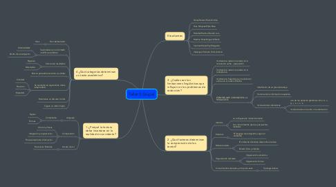 Mind Map: Taller 3 Grupal