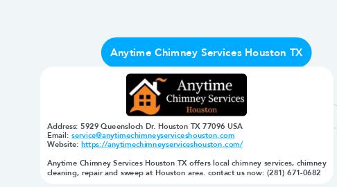 Mind Map: Anytime Chimney Services Houston TX