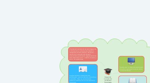Mind Map: Integración Curricular de las Nuevas Tecnologías