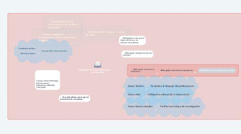 """Mind Map: """"Bibliografía: Concepto y Aplicaciones""""            José Simón Díaz"""