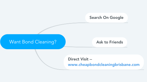 Mind Map: Want Bond Cleaning?