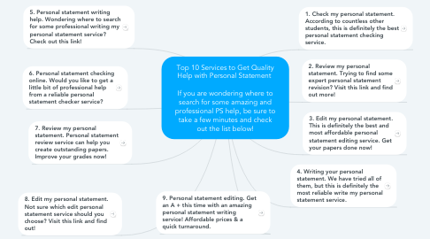 Mind Map: Top 10 Services to Get Quality Help with Personal Statement    If you are wondering where to search for some amazing and professional PS help, be sure to take a few minutes and check out the list below!