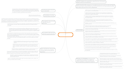 Mind Map: Norma Oficial Mexicana NOM-019-SSA3-2013