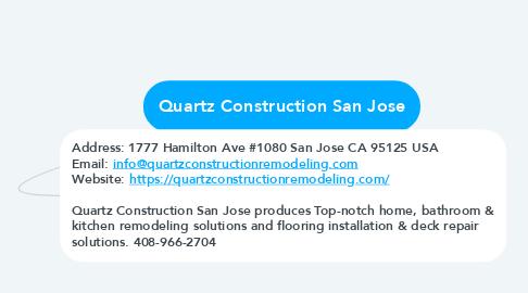 Mind Map: Quartz Construction San Jose