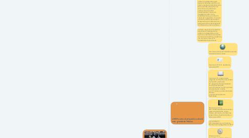 Mind Map: Espíritu Universitario