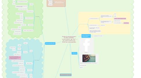 """Mind Map: Cellule de développement durable du Galileo  """"penser global, agir local"""", une préoccupation pour TOUS (éco-responsabilité)"""