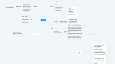 Mind Map: R2GROUP