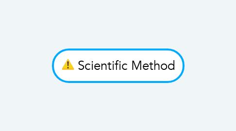 Mind Map: Scientific Method