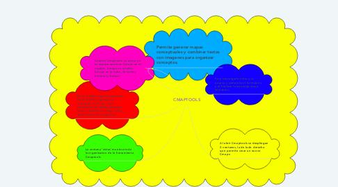 Mind Map: CMAPTOOLS