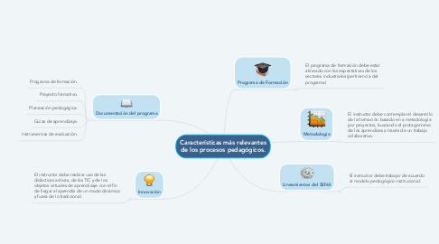 Mind Map: Características más relevantes de los procesos pedagógicos.