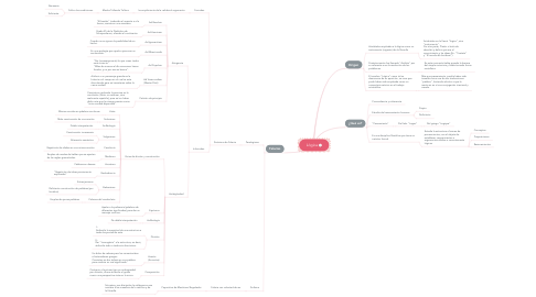 Mind Map: Lógica
