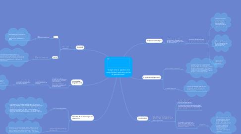 """Mind Map: """"Arquitectura  gestionar la complejidad operativa en las organizaciones"""""""