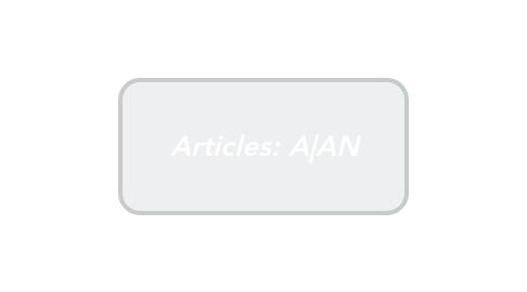 Mind Map: Articles: A|AN