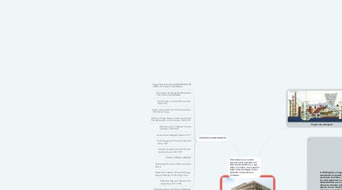 Mind Map: BRUTALISMO