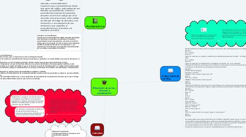 Mind Map: Estructuras de control , funciones y procedimientos