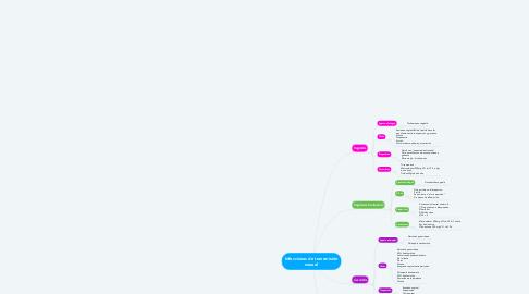 Mind Map: Infecciones de transmisión sexual