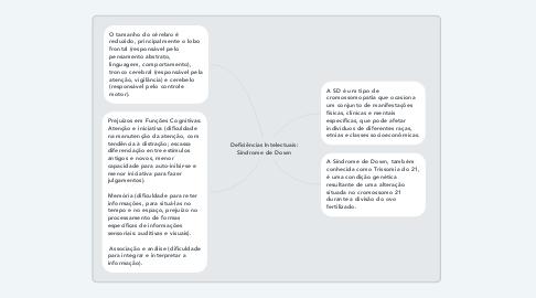 Mind Map: INFÂNCIA