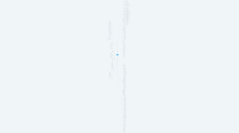 Mind Map: 物流 センター