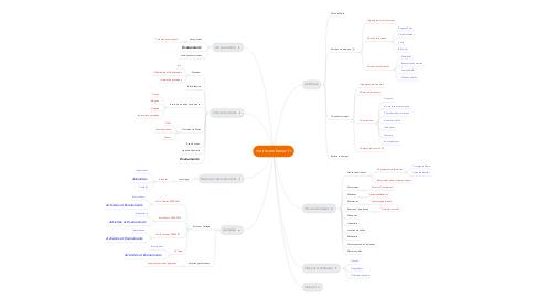 Mind Map: mairie-ambazac.fr
