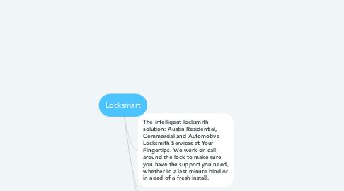 Mind Map: Locksmart