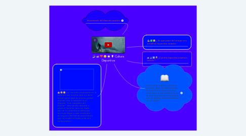 Mind Map: Cultura Deportiva
