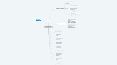 Mind Map: CICLO DE VIDA DE UN PROYECTO EN BIG DATA