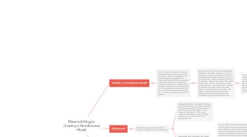 Mind Map: Mavens & Moguls: Creating a New Business Model