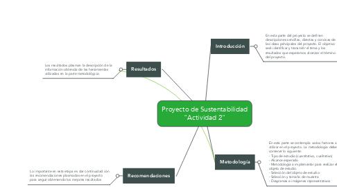 """Mind Map: Proyecto de Sustentabilidad """"Actividad 2"""""""