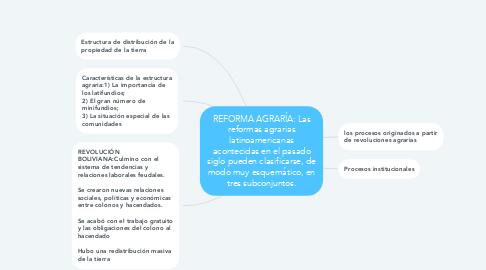 Mind Map: REFORMA AGRARÍA: Las reformas agrarias latinoamericanas acontecidas en el pasado siglo pueden clasificarse, de modo muy esquemático, en tres subconjuntos.