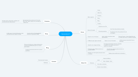 Mind Map: GenerationZ