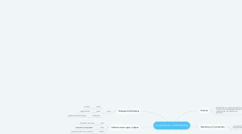 Mind Map: La semiótica y el Marketing