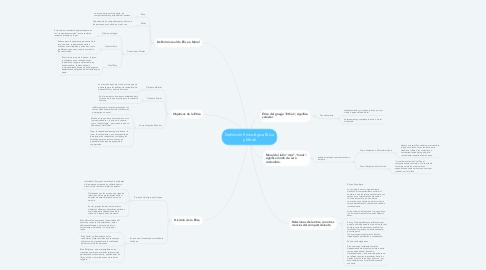 Mind Map: Definición Etimológica Ética y Moral