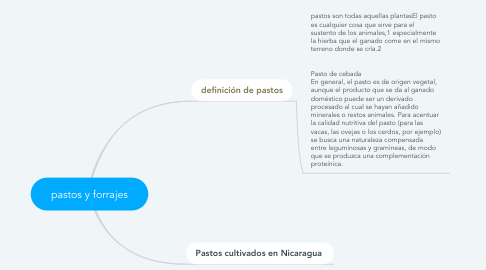 Mind Map: pastos y forrajes