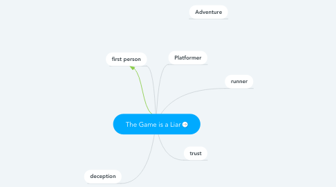 Mind Map: The Game is a Liar