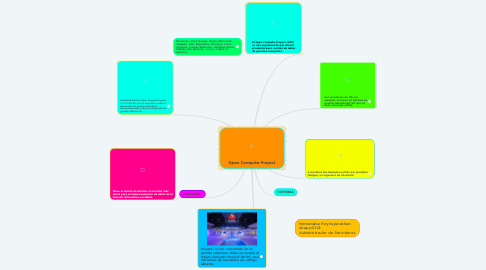 Mind Map: Open Compute Project