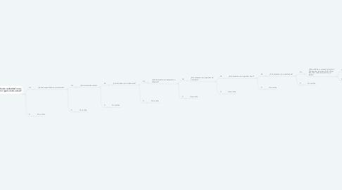 Mind Map: Algoritmo de los plaguicidas del dominio de recomendación