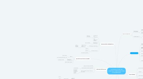 Mind Map: LA PRODUCCIÓN DE OBJETOS Y MÉTODOS PARA CONCEBIRLOS