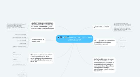 Mind Map: MANEJO DE LAS TIC´S EN LA EDUCACIÓN