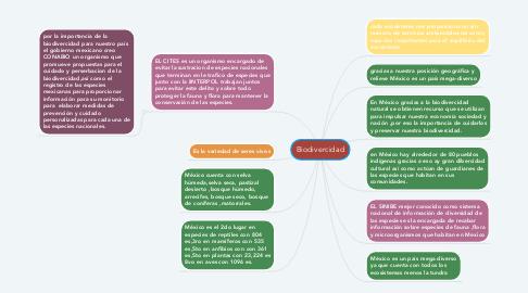 Mind Map: Biodivercidad