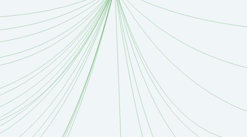 Mind Map: DESARROLLO ORGANIZACIONAL Y LA RESISTENCIA AL CABIO EN LAS ORGANIZACIONES
