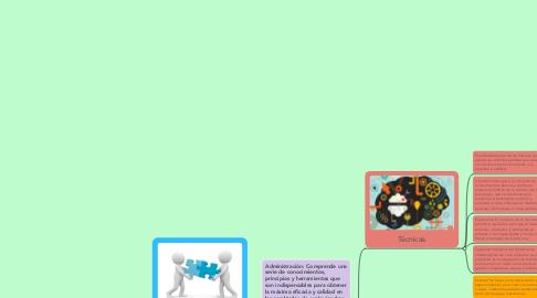Mind Map: Auxiliares de la Administración