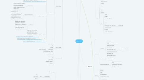 Mind Map: Upper GIT