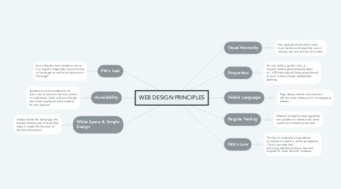 Mind Map: WEB DESIGN PRINCIPLES