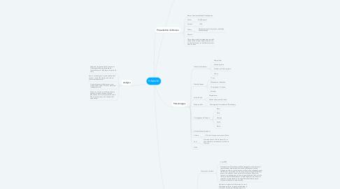 Mind Map: RAVAGE