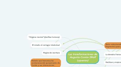 Mind Map: Las transformaciones de Augusto Comte (Wolf Lepenies)