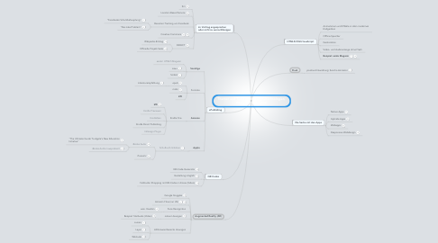 Mind Map: Themen und Trends in den Digitaltechnologien, Axel Dürkop, @trainxl